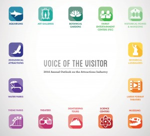 Voice-of-the-Visitor3